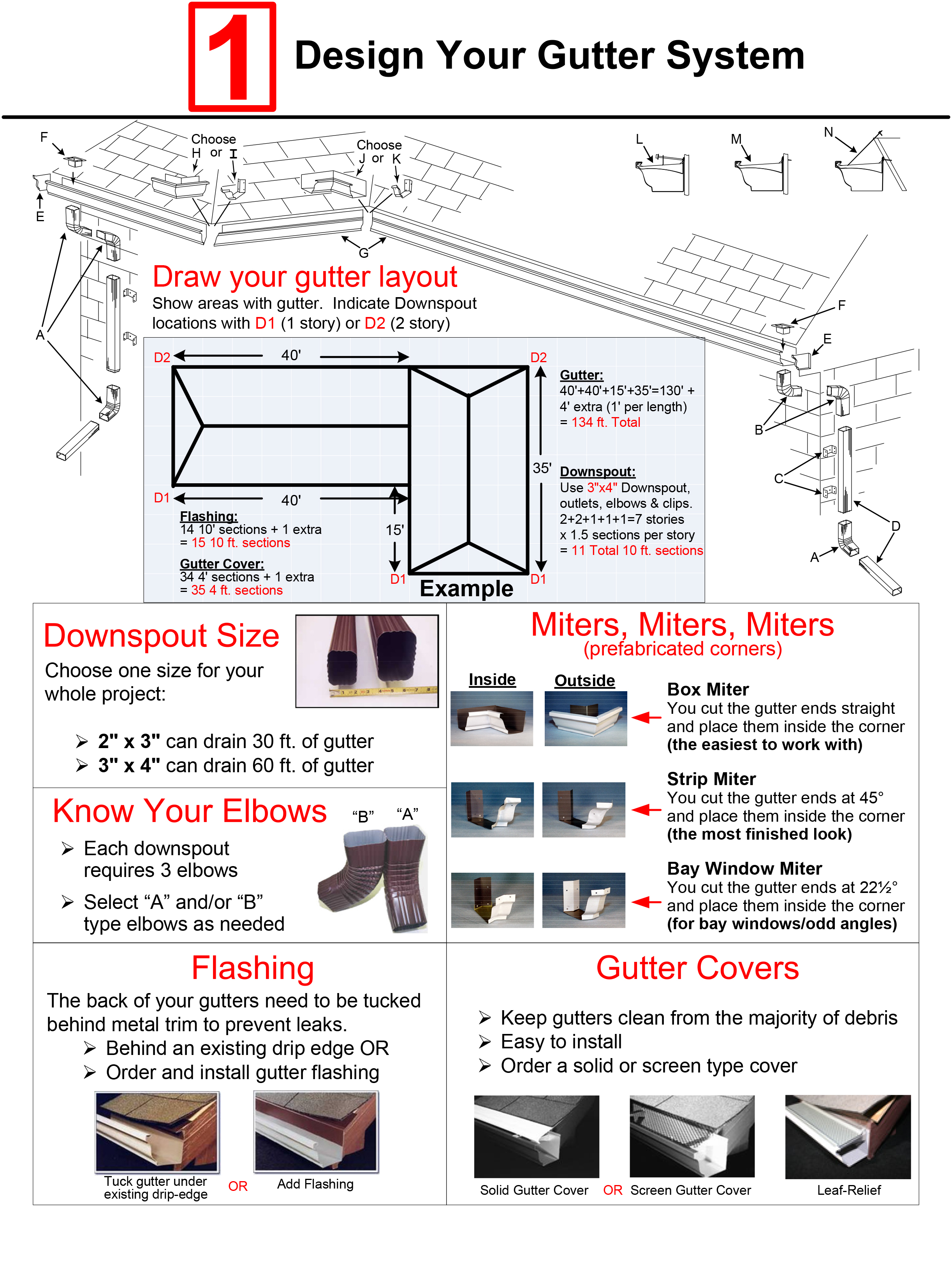 How to install a downspout in a gutter - View Diagram
